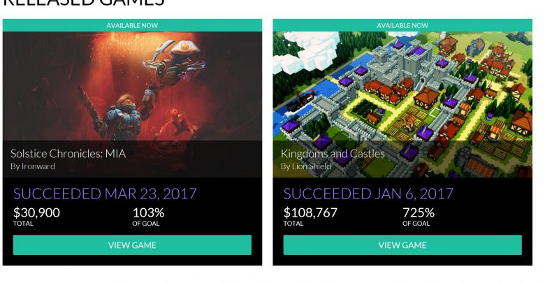 Photo of Spil-crowdfunding giver pænt overskud til private investorer