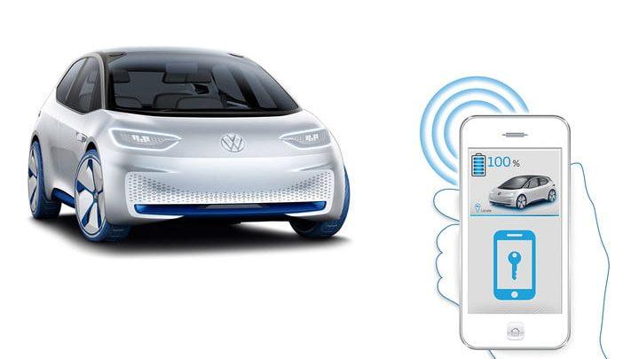 Volkswagen ID