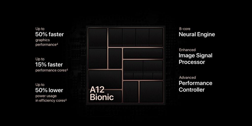 iPhone XS A12 Bionic