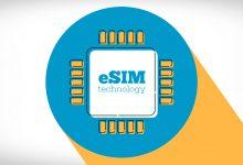 eSim til iPhone