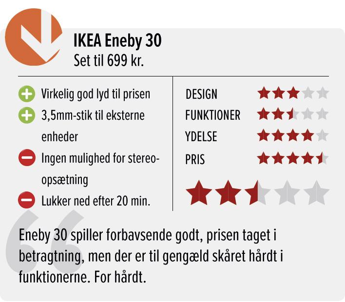IKEA Eneby 30