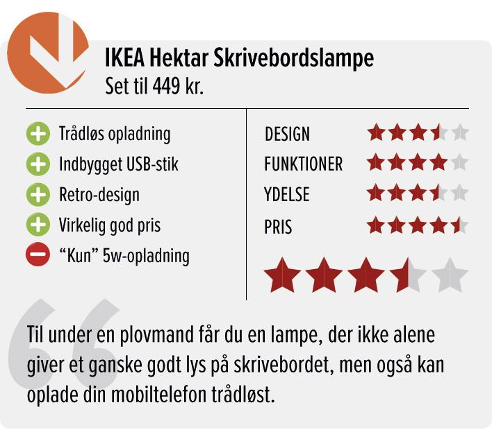 IKEA Hektar
