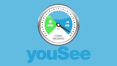 hybrid bredbånd