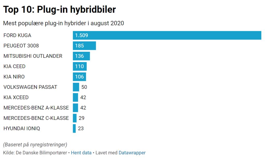 plugin-hybrider