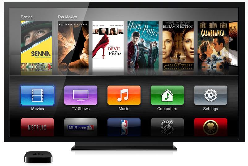 YouTube understøtter ikke længere Apple TV 3. gen.