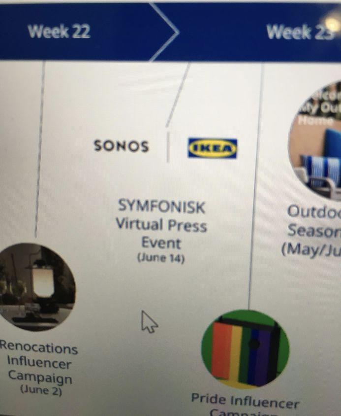 Sonos | Ikea