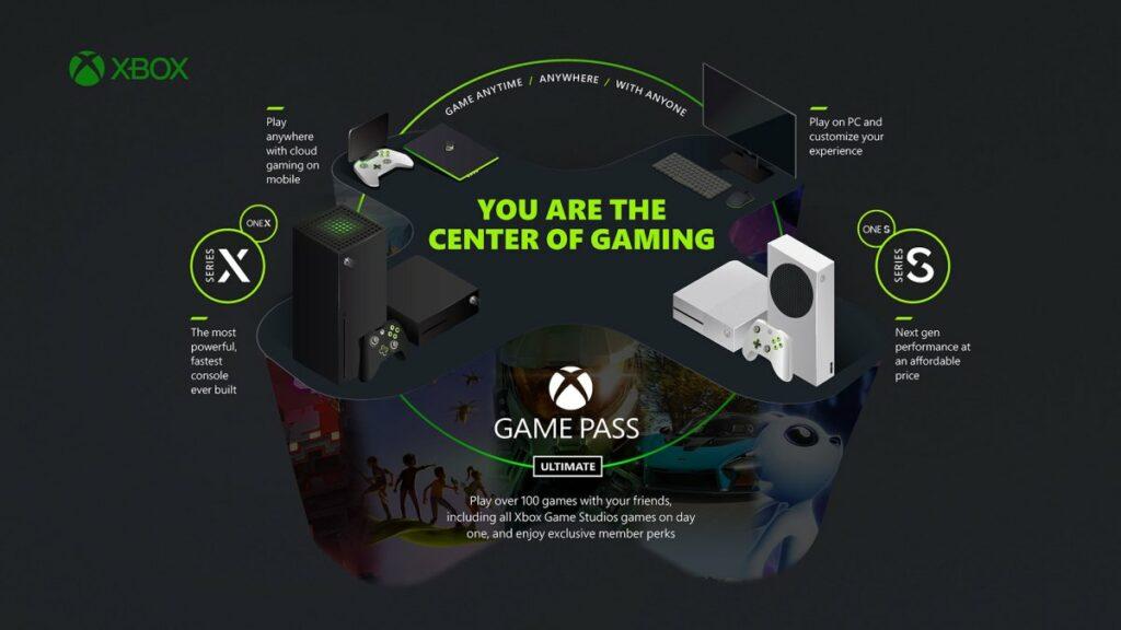 Microsoft vil lancere en Xbox streaming-enhed
